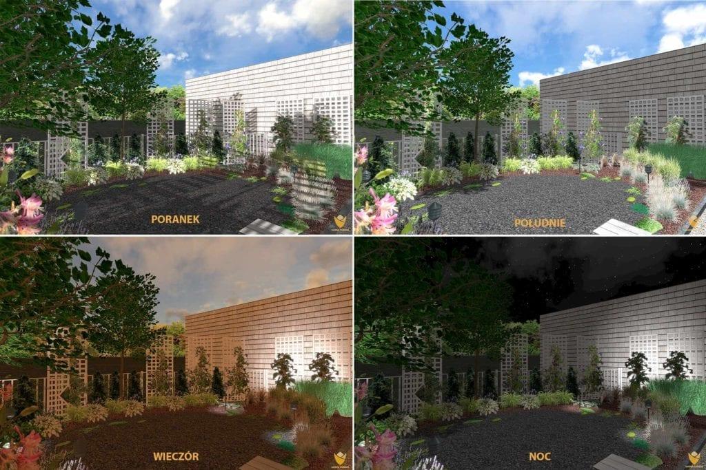 mozliwosc symulowania oswietlenia w ogrodzie